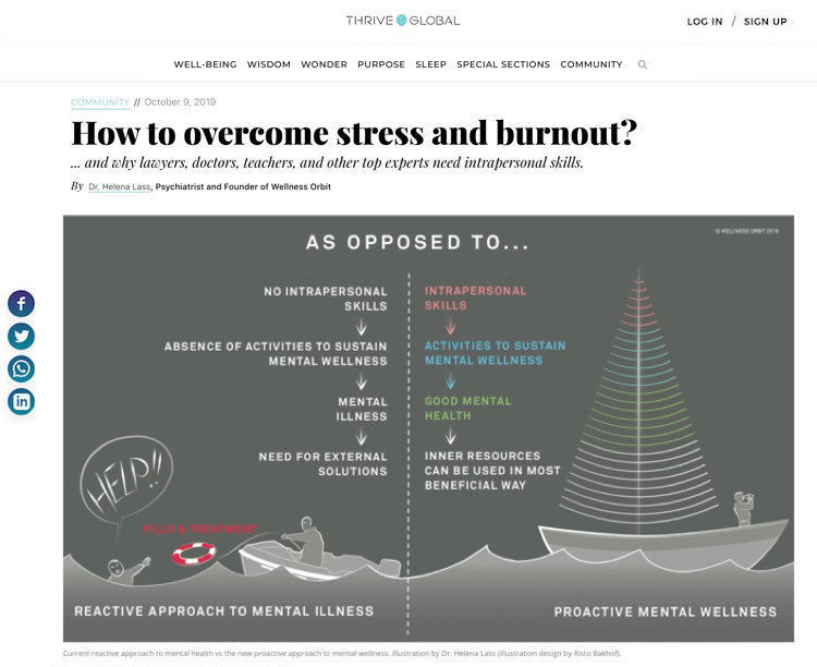 How to overcome stress and burnout by Dr Helena Lass