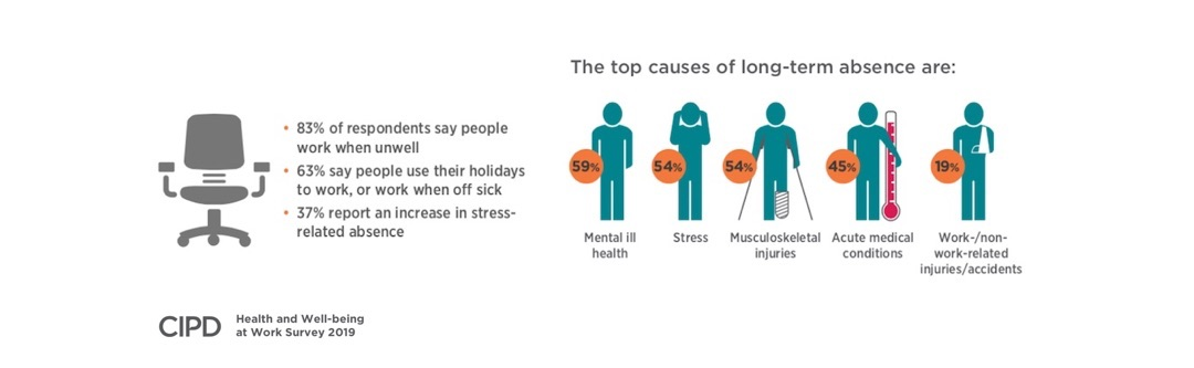 How to prevent stress and burnout in the workplace ...